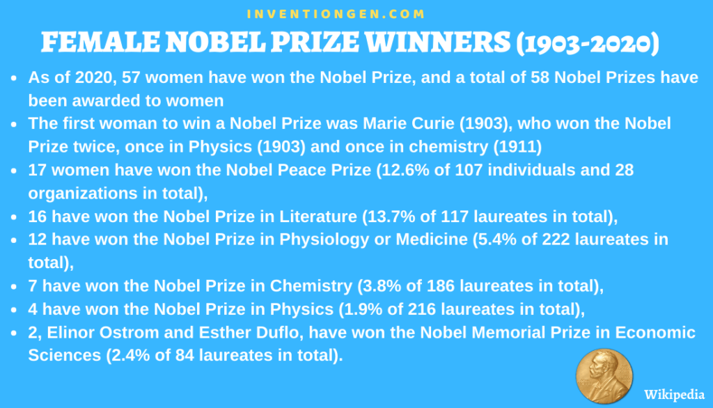 first woman to win nobel prize nobel prize winners first woman female nobel prize winners women nobel prize winners first woman to win nobel peace prize first woman nobel prize nobel prize women first female nobel prize winner women nobel laureates female nobel prize winners 2018 female nobel prize winners science first woman to get nobel prize first female nobel prize first woman to receive nobel prize female nobel peace prize winners first woman to win nobel prize in economics female nobel laureates women nobel peace prize winners 1st woman to win nobel prize first woman to win nobel prize in chemistry female nobel prize winners physics first female nobel peace prize winner female physics nobel prize winners first female to win nobel prize first lady to win nobel prize first nobel prize woman nobel peace prize woman 1st woman nobel peace prize winner nobel prize physics women first woman won nobel prize female chemistry nobel prize winners the first woman to win nobel prize female nobel prize only woman to win two nobel prizes first lady to get nobel prize the first woman to receive nobel prize first female nobel laureate first woman nobel laureate nobel prize women in science women nobel prize winners in physics the first woman to get nobel prize first american woman to win nobel prize 2018 female nobel prize winners 1st woman nobel prize winner female science nobel prize winners nobel peace prize winners first woman first woman to win nobel prize twice female nobel prize winners medicine first woman to get a nobel prize woman physics nobel prize women nobel prize winners 2018 female nobel prize winners in physics first nobel peace prize winner woman 1st female nobel prize winner nobel prize female the first woman to win a nobel prize was first woman to win nobel prize for peace first woman to win nobel prize physics the first woman nobel peace prize winner the first woman to win the nobel peace prize female nobel prize winners for science first woman nobel prize
