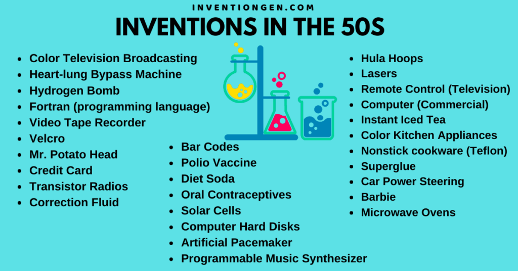 inventions 1950s inventions in the 50s 1950 technology inventions inventions before 1950 things invented in the 1950s 1950s technology inventions inventions since 1950 things invented in the 50s things invented in 1950 inventions after 1950 important inventions in the 1950s new inventions in the 1950s inventions made in the 1950s 1900 to 1950 inventions