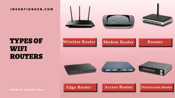 Types of WIFI Routers – How to Choose Different Types of Routers